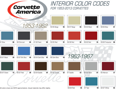 corvette color charts